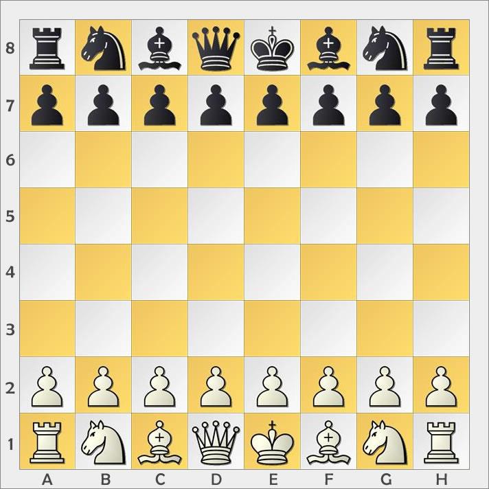 Die komplette Schachaufstellung