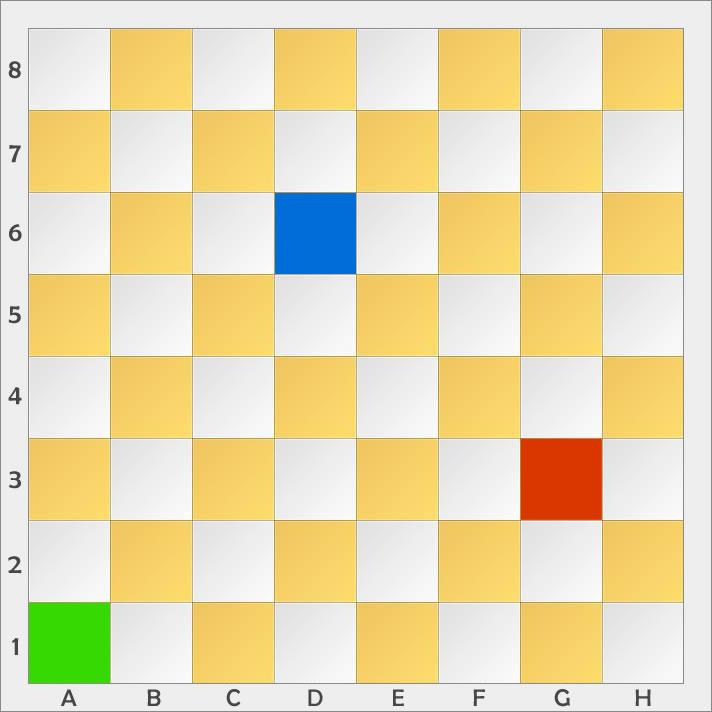 Beispielfelder auf dem Schachbrett.