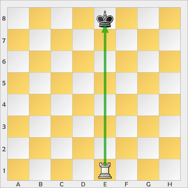Ein Schachgebot: Der weisse Turm greift den schwarzen König an.