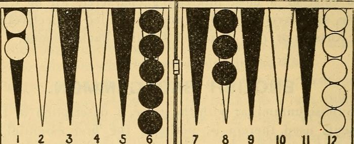 Spielfläche aus dem Jahr 1895 (Quelle: https://www.flickr.com/photos/internetarchivebookimages/14782395972/)