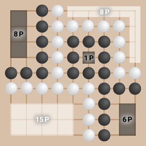 Bei einer 19x19 Spielfläche ist das für Einsteiger am Anfang etwas unübersichtlich bzw. gewöhnungsbedürftig.